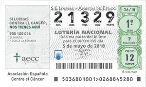 21329